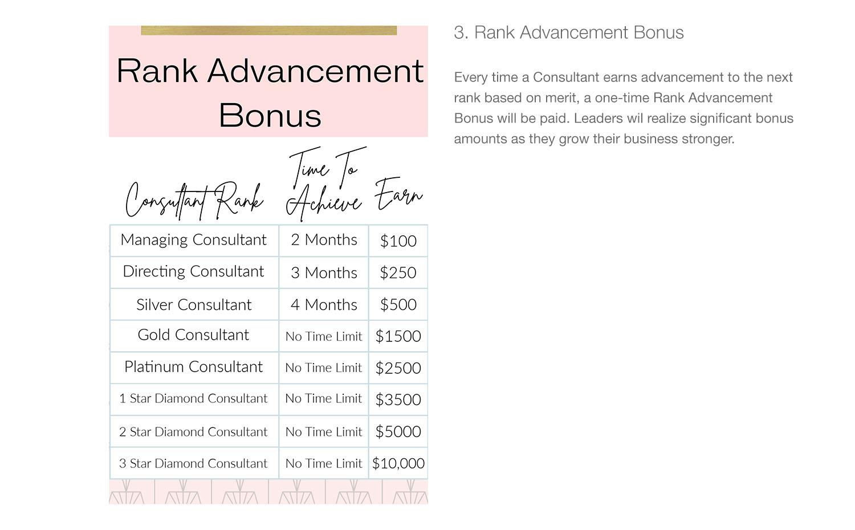 Cove Creek Rank Advancement Bonus